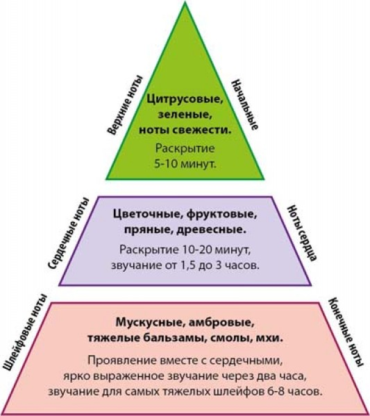 skidki-Dzerzhinsk-1423609201